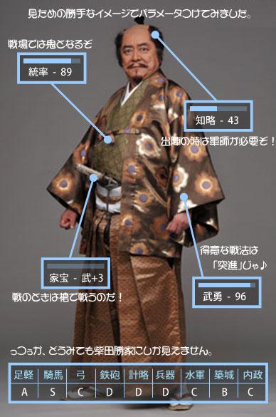 「大河ドラマに五大老筆頭・徳川家康で出演中」というキャプションを付けても、見てない人にはまったく違和感のない中尾さん。実際には毛利輝元をやっておられる。